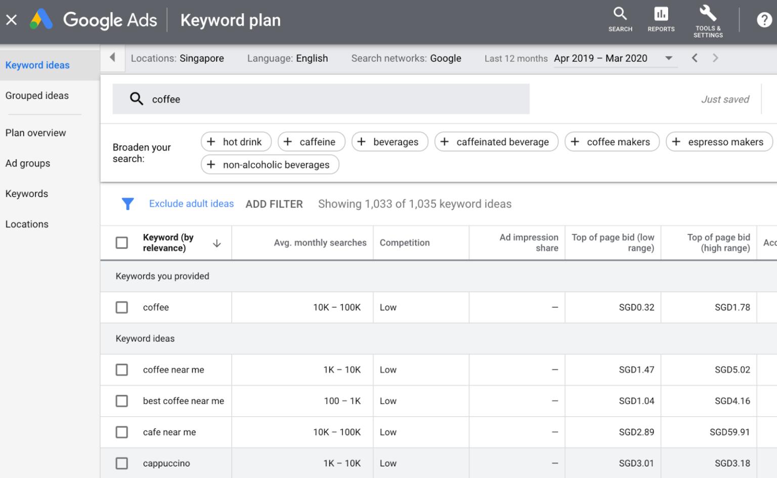 google keywords planner tools