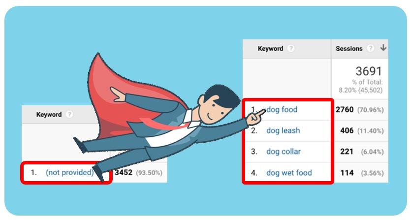 Keyword Hero tool