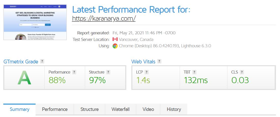 GTmetrix Website Speed Test Online Tool
